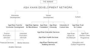 Akdn Organizational Chart Arab Info Mall