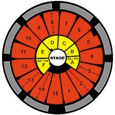 The Arena Theater Houston Tx Seating Chart Houston Arena Theater Seating Related Keywords Suggestions