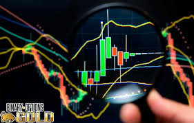 How To Use Kagi Charts For Binary Options Trading Binary