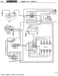 66 thunderbird alternator wiring diagram 66 diy wiring diagrams thunderbird alternator wiring diagram description 66 bird won t charge archive squarebirds rocketbirds and fifties sixties ford discussion forum