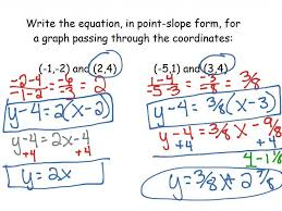pt slope form dolapmagnetbandco within point slope form equation