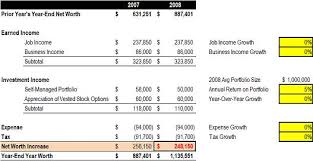 Personal Finance Model My 2008 Financial Plan You Are Invited To Participate And