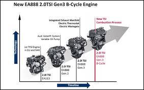MOTOR Magazine   eNewsletter   VW Talks Engine Evolution   New ...