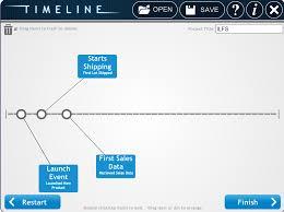 5 Free Online Timeline Maker Websites