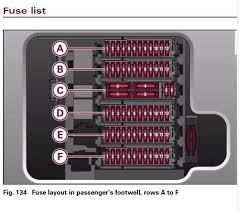 engine lid switch does nothing any advice re wiring relay st5 on that fusebox on mine is row e row a is empty