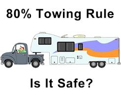 80 Towing Margin Rule Safe