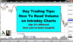 Day Trading Tips How To Read Volume On Intraday Charts Top Dog Trading