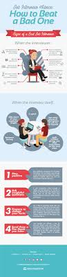 Job Interview Advice Proven Ways To Survive One