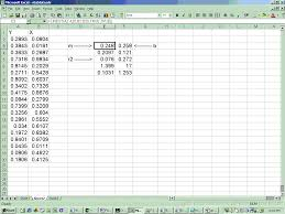 excel assignment a little regression two professors at a small college in the mountains are having a dispute about their teaching evaluations the first professor teaches chemistry and claims