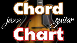 The Definitive Jazz Guitar Chord Chart For Beginners
