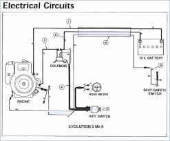 briggs and stratton riding lawn mower wiring diagram data wiring briggs stratton engine wiring diagram at Briggs Stratton Engine Wiring Diagram