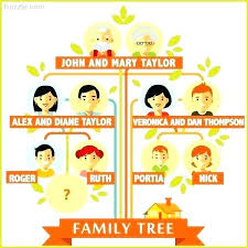 Drawing A Family Tree Template Easy Family Tree Template Hostingpremium Co