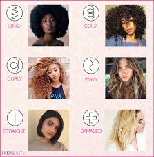 Hair Texture Chart Black Hair The Curly Girl Method Is The Secret To Beautiful Curls Forever
