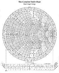 4 Smith Chart Zy Smith Chart Pdf Bedowntowndaytona Com
