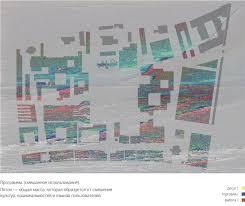 Зарядье как город Антипарк Зарядье Дипломный проект Сергея Турчина Дипломный руководитель Дмитрий Самодов МИИГАиК