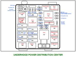 2013 Dodge Avenger Fuse Chart Internal Fuse Diagram 2013 Dodge Dart Wiring Diagrams