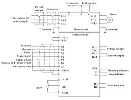 vfd motor wiring diagram images motor starter wiring diagram vfdvariable speed drives vsd manufacturer in shenzhen vampt