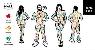 карта боли тату самые больные места для татуировок Tattoo Mall