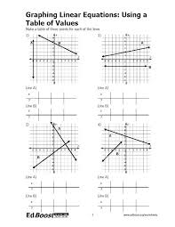 printables graphing linear equations practice worksheet graphing linear equationsinequalities edboost equations using a table of values