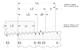 Internal Thread Diameter Chart Npt Mnpt Fnpt Thread Specification