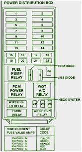 2002 ford focus fuse diagram marvelous 2002 ford escape fuse box 2002 ford focus fuse diagram inspirational 2002 ford ranger fuse box layout 2007 ford focus fuse
