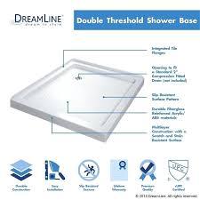 kohler lifetime warranty medium size of shower base x with basin sofa kohler parts lifetime warranty