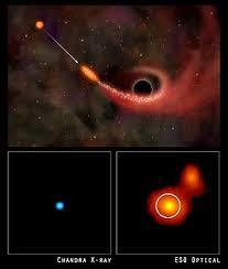 Agujero negro supermasivo - Wikipedia, la enciclopedia libre