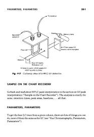 Hplc Chart Zubrick Organic Chemistry Laboratory Survival Manual 2e Hq