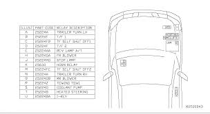 nissan frontier horn wiring car wiring diagram download cancross co 2007 Nissan Quest Fuse Diagram 2007 nissan pathfinder oem parts nissan usa estore nissan frontier horn wiring relay 252 engine room 2007 nissan quest wiring diagram