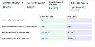 Loan Calculator Mortgage Refinance How Much Lower Should The Interest Rate Be To Refinance My