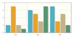 Jqplot Bar Chart Example Using Javascript Charting Library Jqplot With Bar Charts
