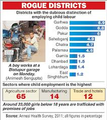 b>state declares war on child labour< b> <b>state declares war on child labour< b>