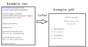 latex to pdf conversion in the above example