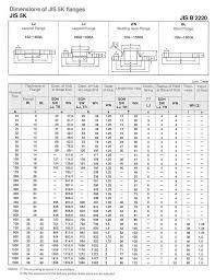 Butterfly Valve Bolt Chart Jis Flanges Manufacturers Jis Flanges Suppliers Mumbai India