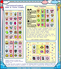 Tamagotchi Familitchi Growth Chart V5 Famitama Familitchi Adult Growth Chart Tama Zone