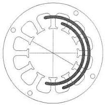 stator winding design considerations electric motors 12 slot lamination 2 poles 3 phase constant pitch lap pattern
