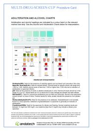 My Publications Multi Drug Screen Cup Urine Drug Test