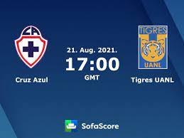 Cruz Azul - Tigres UANL Live ticker ...