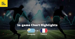 Soccer Playing Time Chart In Game Chart Highlights France Vs Uruguay On The World