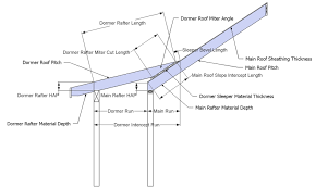 dormer shed roof rafter calculator