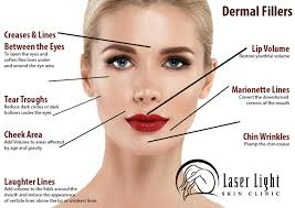 lip plumping wrinkle fillers laser