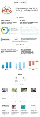 Startup Timeline Template 7 Insanely Creative Business Plan Templates The Startup