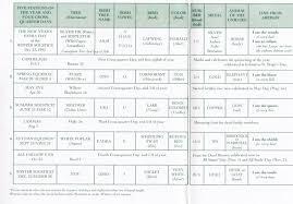 Greek Roman Mythology Comparison Expert Mythology Comparison