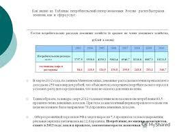 Презентация на тему ДИПЛОМНАЯ РАБОТА на тему Конкурентная карта  6 Как видно из Таблицы потребительский сектор экономики России растет быстрыми