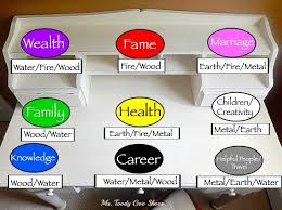 feng shui office table. Image Result For Feng Shui Office Desk L Shape Table O