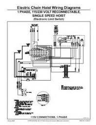 budgit hoist wiring diagram 3 phase images electric hoist wiring budgit electric hoist wiring diagrams columbus mckinnon