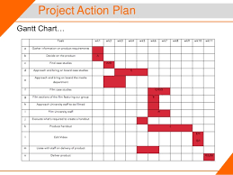 Gantt Chart For Sports Event Sport Studies Sport In Action Session 2 Project Action