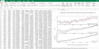 ebitus inspiring weve updated excel online whats new in plotly and excel cute excel workbook and marvellous excel timeline template also excel interactive dashboard in addition pro forma income statement