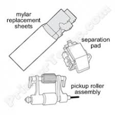 Q5997-67901 <b>ADF Maintenance Kit</b> for <b>HP</b> LaserJet 4345 ...