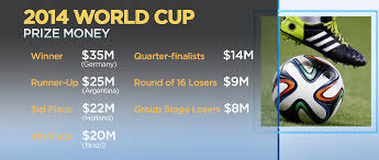 Us Mens Soccer Team Fifa Boosts Prize Money Before Russia